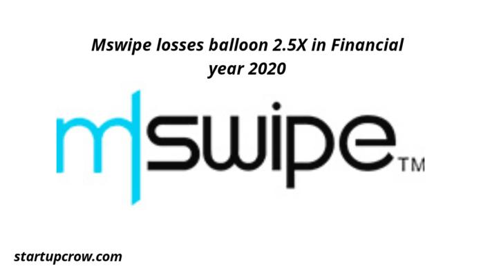 Mswipe losses balloon 2.5X in Financial year 2020