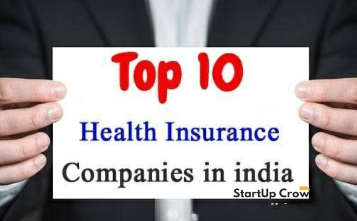 Top 10 Health Insurance Companies in India in 2021